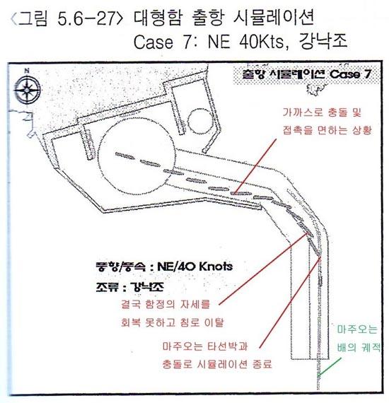 그림6. 구축함 출항 시뮬레이션. @ 2009.1 해군본부 발간 제주해군기지 기본계획서 p.329