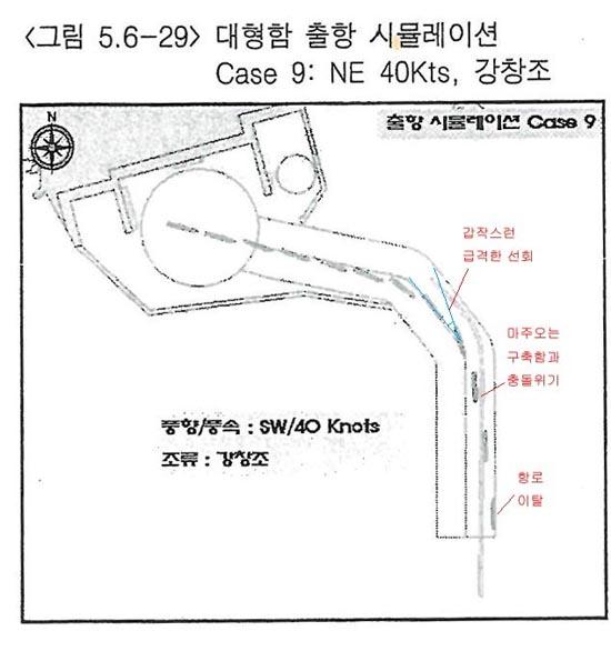 그림7. 구축함 출항 시뮬레이션. @ 2009.1 해군본부 발간 제주해군기지 기본계획서 p.330