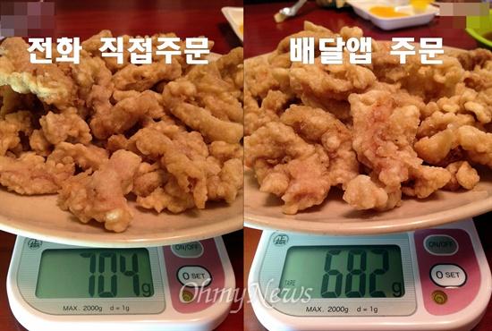 마포구 서교동에서 한 중국집에서 시킨 탕수육(小) 무게. 왼쪽은 업체에 직접 전화로 주문한 것, 오른쪽은 배달앱을 이용한 것이다.