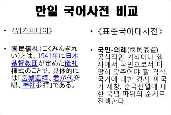"""국민의례2 """"국민의례""""의 한일 국어사전 비교"""