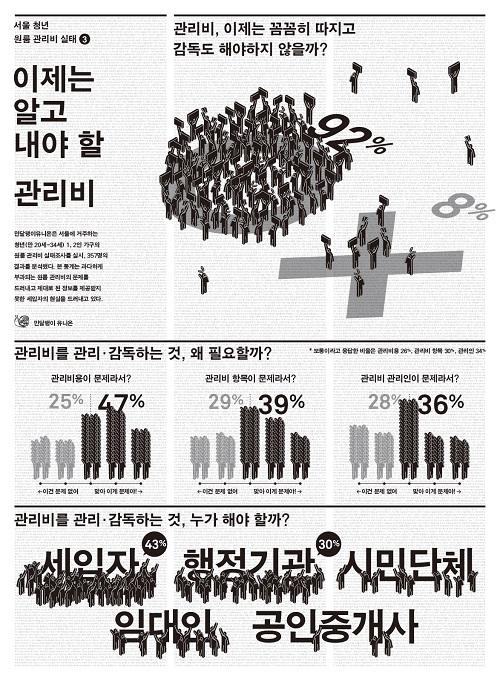서울 청년 원룸 관리비 실태③ 이제는 알고내야 할 관리비