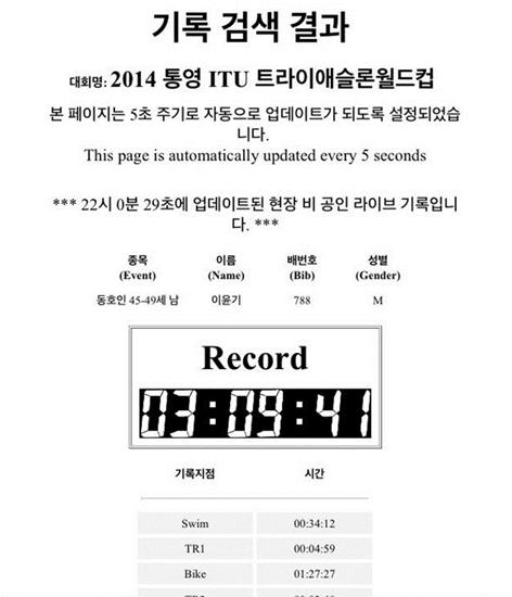 통영ITU트라이애슬론월드컵 경기 기록