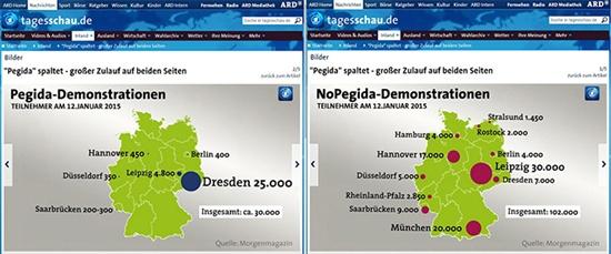 독일 언론 <타게스샤우>(Tagessch) 화면