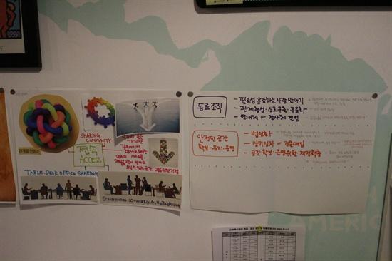 '동네공간'에 있는 김기민씨 책상 위에 붙어있는 메모들