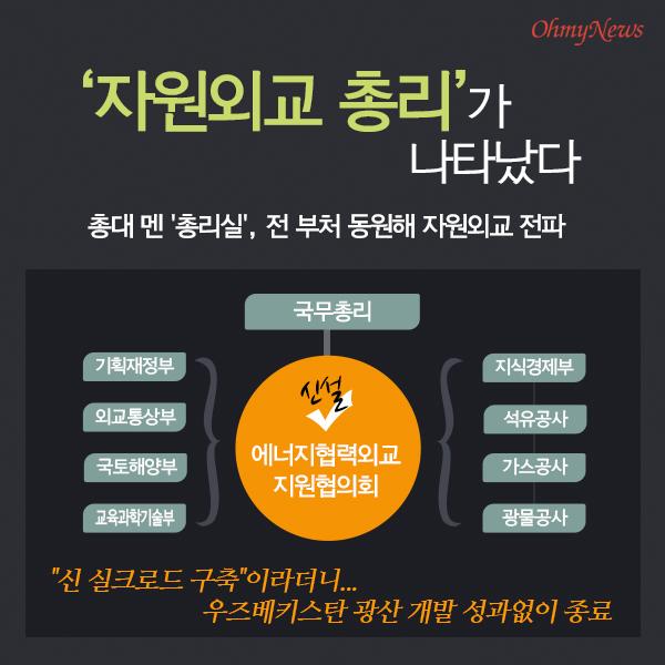 MB 자원외교 탐험 '대장정' 03