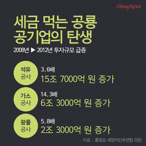 MB 자원외교 탐험 '대장정' 07