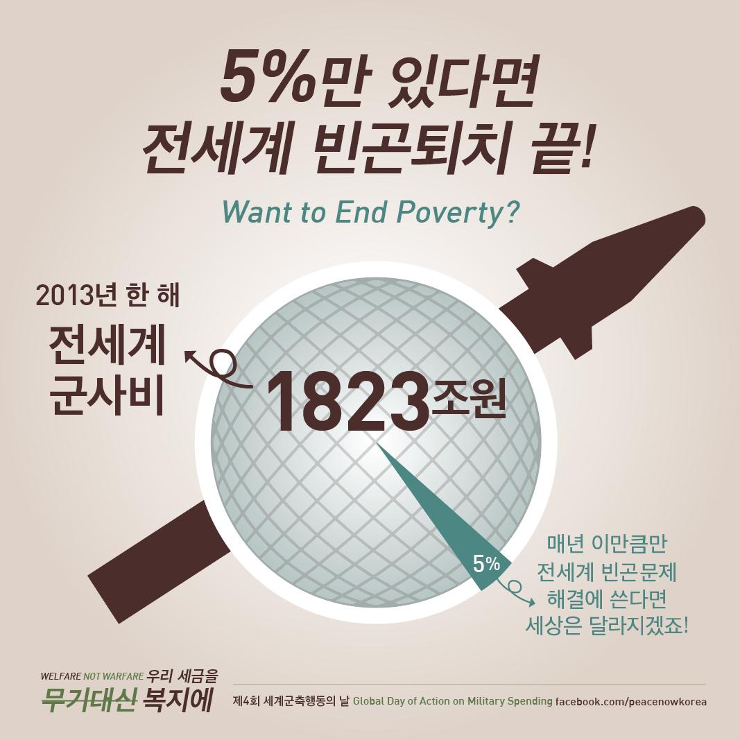 """제4회 GDAMS 캠페인 """"5%만 있으면 전세계 빈곤퇴치 끝!"""""""