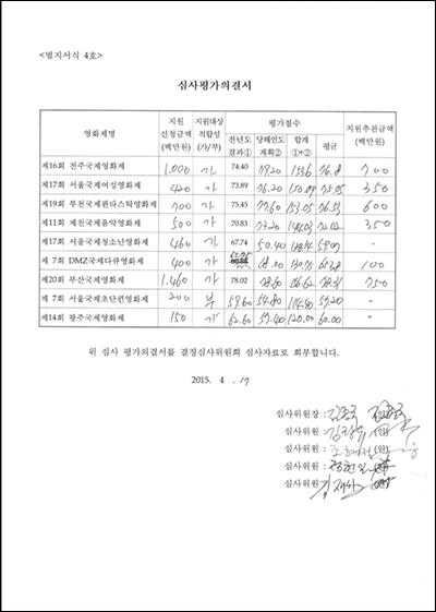 영진위 글로벌국제영화제 육성지원 사업 심사평가의결서