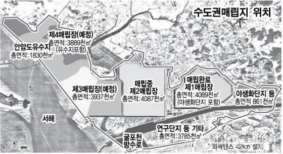 수도권매립지 위치 조감도<수도권매립지관리공사>