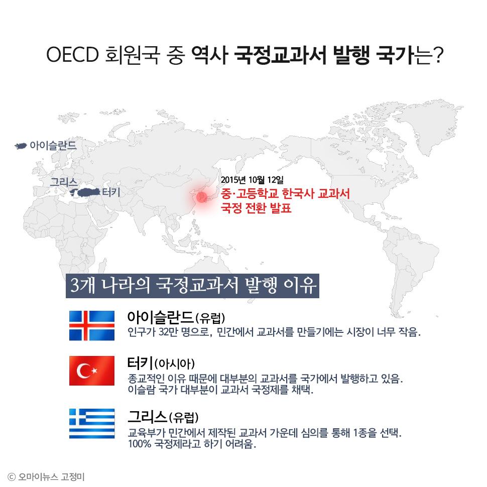 OECD 회원국 중 역사 국정교과서 발행 국가는?