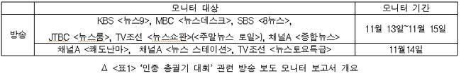 '민중 총궐기 대회' 관련 방송 보도 모니터 보고서 개요