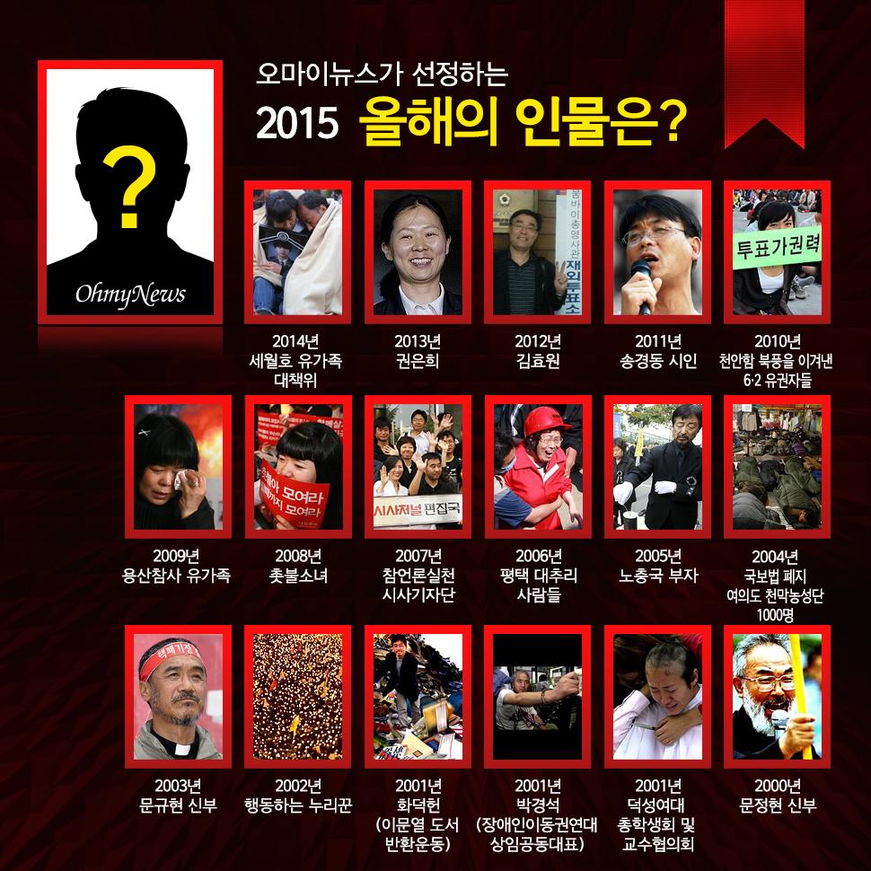 2015 올해의 인물은?