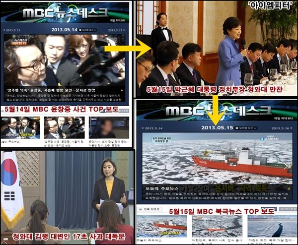 2013년 5월 14일 MBC뉴스데스크 톱뉴스는 윤창중 대변인 성추문 사건이었다. 그러나 청와대에서 정치부장 만남이 있은 후 5월 15일 톱뉴스는 북극뉴스였다.