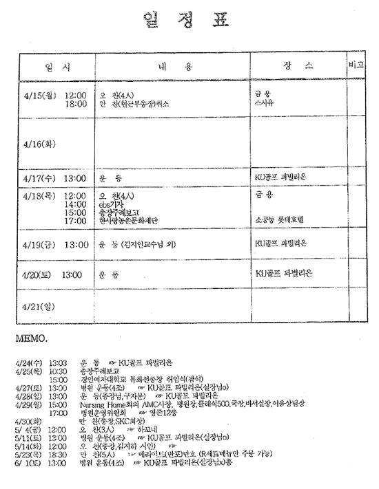 김경희 이사장의 2013년 4월 22일-28일까지의 주간 일정표. 세 번의 '운동'(골프)일정이 적시돼 있다.