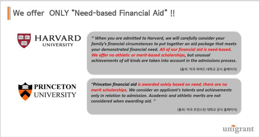 미국 대학 대부분은 성적장학금 대신 저소득층에게 등록금과 생활비, 교재비 등을 지원하는 'Need-Based Financial Aid'만 제공한다