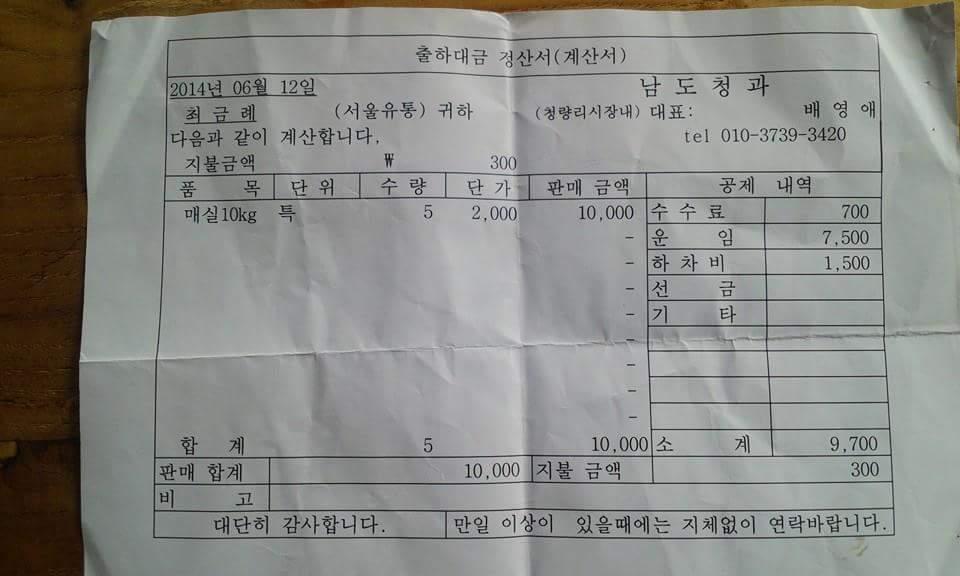 최금례 씨가 공판장에 매실 10kg짜리 5박스를 팔고 받은 영수증(2014년 6월 14일에 올라온 사진) 10000원에서 수수료 9700원을 뺀 300원을 수령했다고 나와 있다.