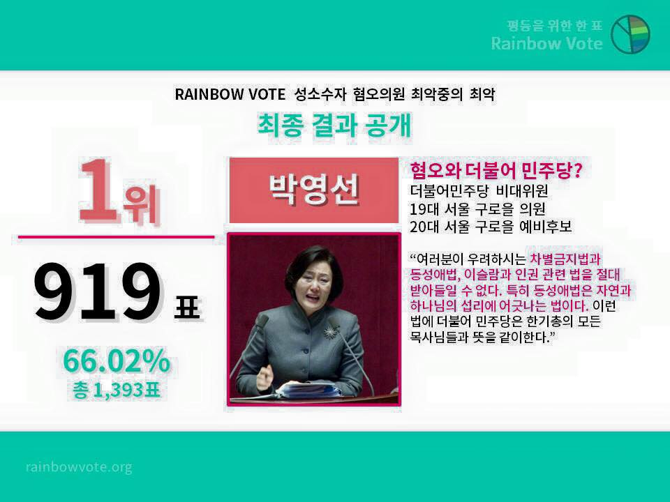 '레인보우 보트' 주최 '성소수자 혐오 의원' 투표에서 '최악 중의 최악 1위'로 박영선 더불어민주당 의원이 선정됐다.