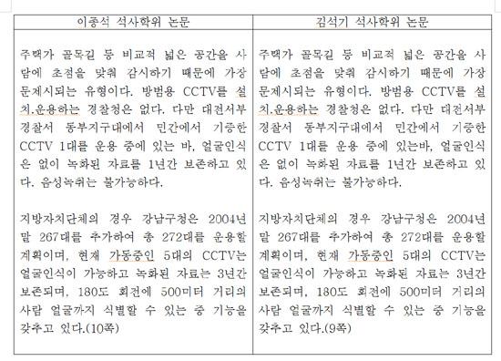 김석기 후보 표절(1)
