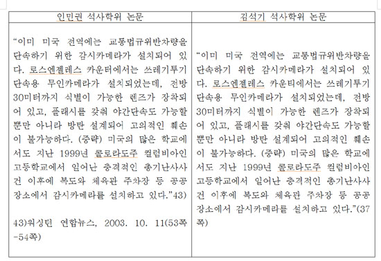김석기 후보 표절(4)