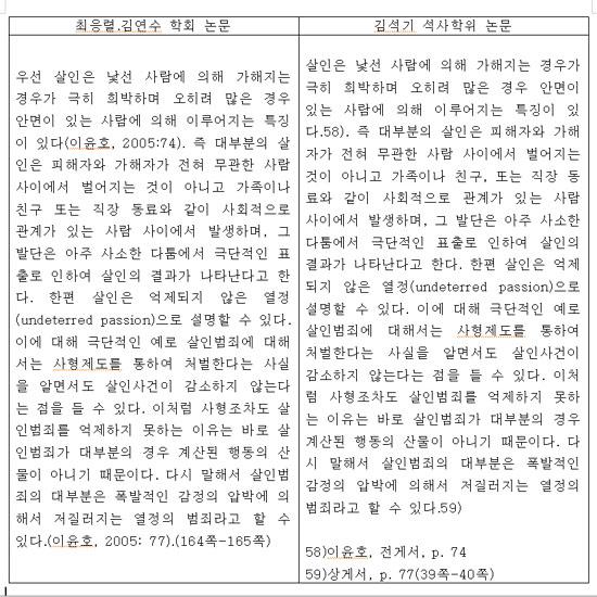 김석기 후보 표절(6)