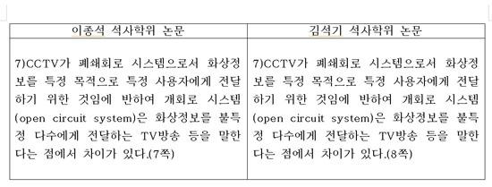 김석기 후보 표절(7)