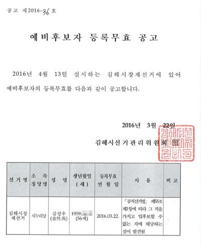 김해시선거관리위원회는 22일 새누리당 김성우 김해시장 재선거 후보의 예비후보 등록 무효를 공고했다.
