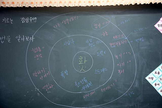 학생들이 발표한 '화조절 방법'을 기록한 칠판 모습