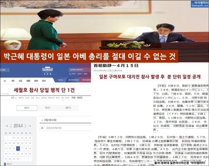 세월호 참사 당일 박근혜 대통령의 일정과 대지진이 발생한 4월 15일 일본 아베 총리의 일정