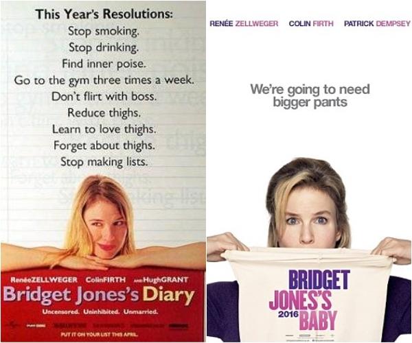 <브리짓존스의 일기>(2001)와 <브리짓존스 베이비>(2016) 포스터 2001년도 개봉한 영화 <브리짓존스의 일기>를 위해 르네 젤위거는 약 9킬로그램의 살을 찌웠다. 2016년도 가을 개봉 예정인 <브리짓존스 베이비> 역시 1,2편과 같이 르네 젤위거와 콜린 퍼스가 출연한다.