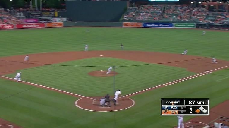 김현수 상대 샌디에고 수비시프트 위치 (출처: MLB.COM 관련 영상 중 화면 갈무리)
