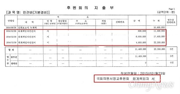 서영교 더불어민주당 의원이 친오빠를 후원회 회계책임자로 등록해 2년 동안 인건비 2760만원을 지급한 것으로 드러났다. 사진은 2014년 12월 30일 오빠 서씨가 지급받은 '회계책임자 인건비' 1140만원이 기록된 후원회 지출부다. 서씨는 이외에도 2013년 1월 29일 540만원, 2014년 1월 24일 1080만원을 인건비로 받았다.