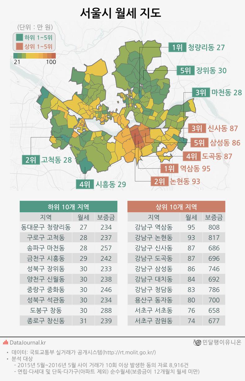 서울 월세 지도 서울시 동별 평균 월세 지도