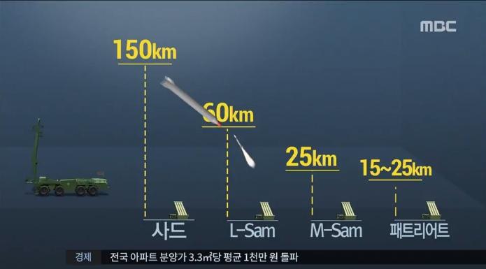 MBC <북 '고각발사' 요격…중 반발 막을 묘수는?>(7/12)