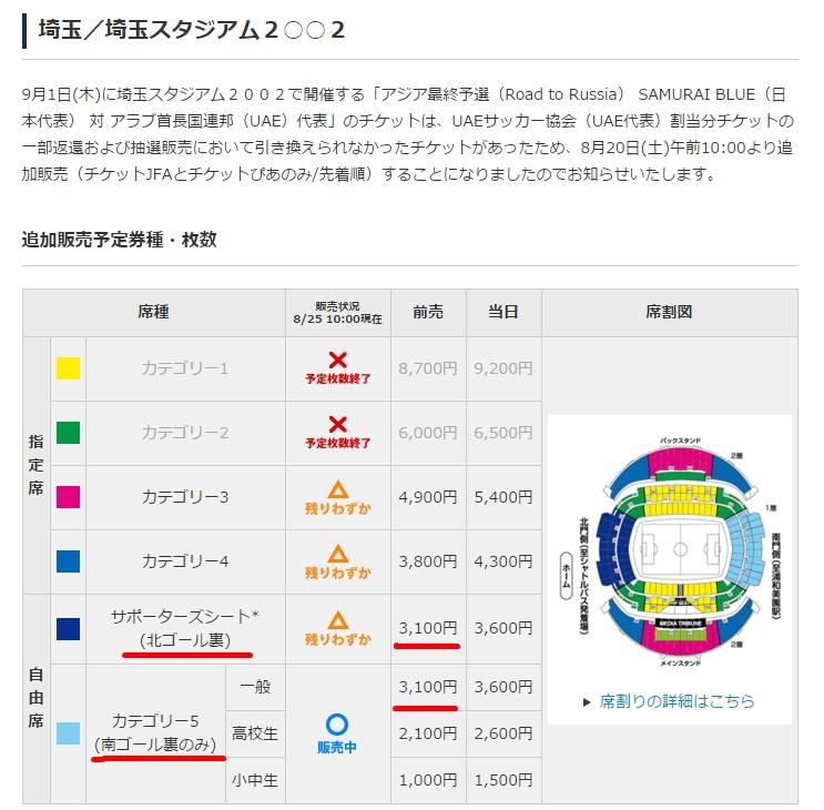 일본과 UAE 경기의 티켓예매 안내 서포터스 시트라 불리는 골대 뒤 좌석의 가격은 3100엔이다.