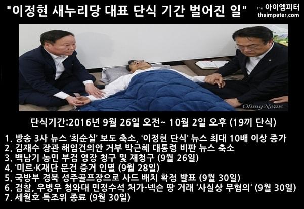 이정현 새누리당 대표는 김재원 청와대 정무수석이 방문한지 불과 5시간 만에 단식을 중단했고, 단식 기간 여러가지 뉴스가 사라졌다.