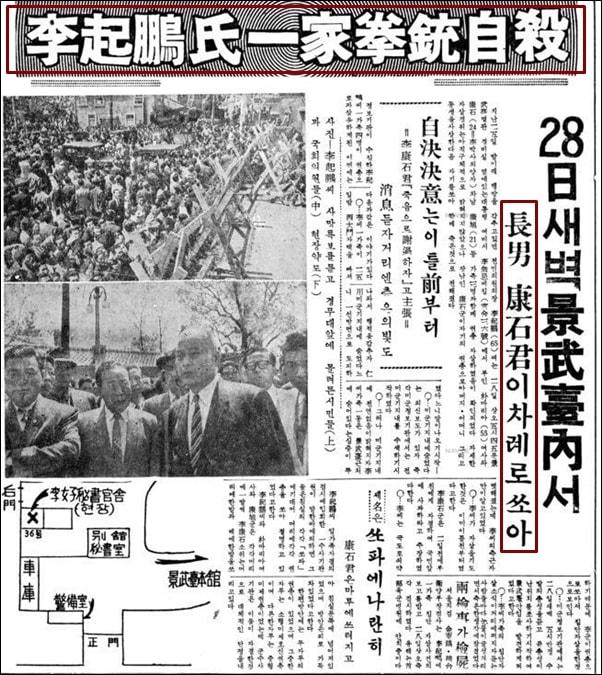 4.19 혁명이 벌어지고 4월 28일 이강석은 아버지 이기붕 등 가족을 권총을 쏴서 죽이고 자신도 자살을 했다
