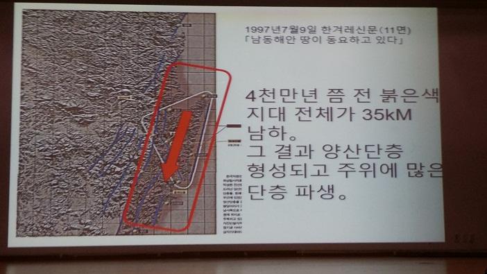 양상단층의 형성과정 장기곶과 울산단층을 잊는 삼각지대가 4000만년 전에 화살표 방향으로 35km 이동하여 양산단층이 형성되었다.