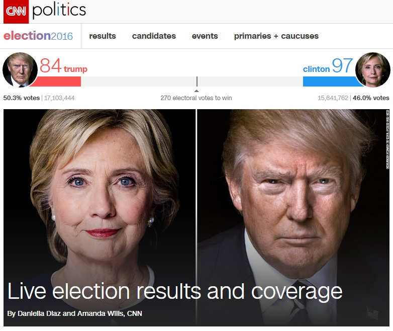 CNN 방송의 2016  미국 대선 개표 현황 갈무리.