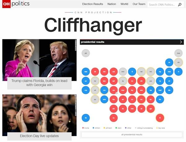미국 대선 개표 상황을 보도한 CNN 누리집
