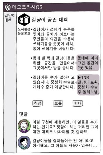 데모크라시 OS에선 누구든 안건을 올릴 수 있다. 이용자는 찬반, 댓글, 수정안을 통해 논의에 참여할 수 있다.