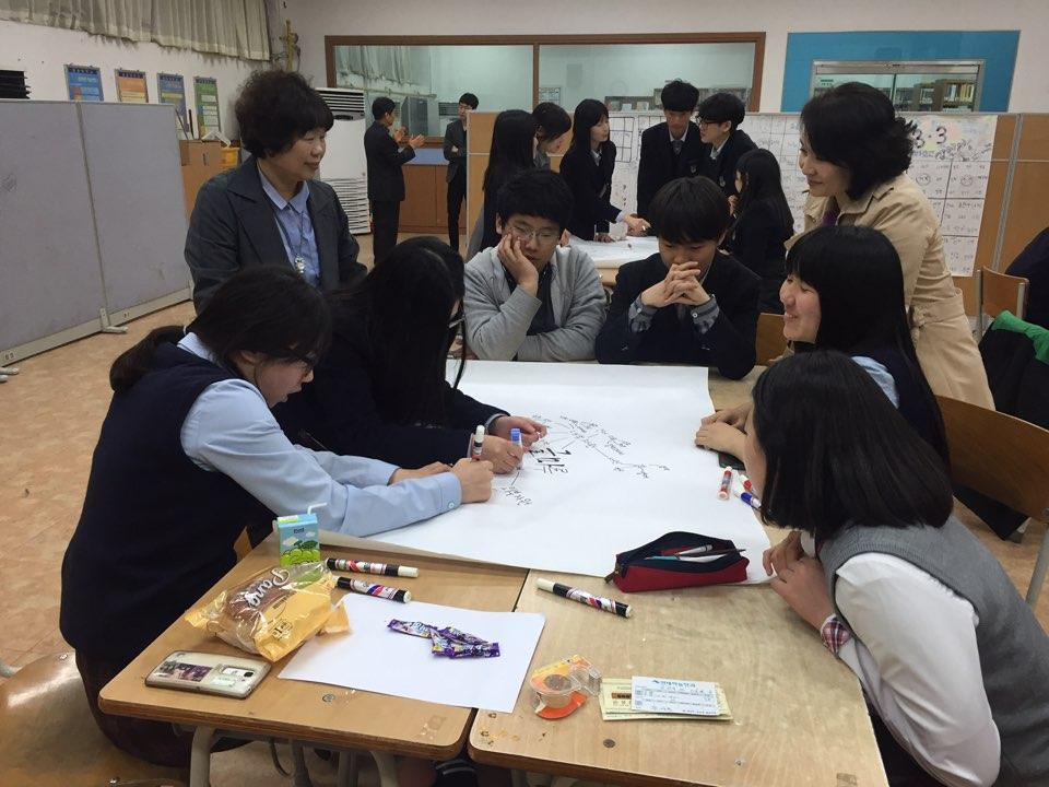 청소년 사회적경제 프로그램 청소년들이 직접 사회적경제 워크샵을 통해 협력을 하기 위한 조건과 우리가 함께 해결하고 싶은 문제들을 발굴한다.
