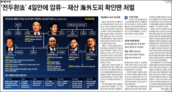 2013년 '전두환 추징법' 통과로 전두환 일가의 숨겨진 재산을 압류했다고 보도한 조선일보