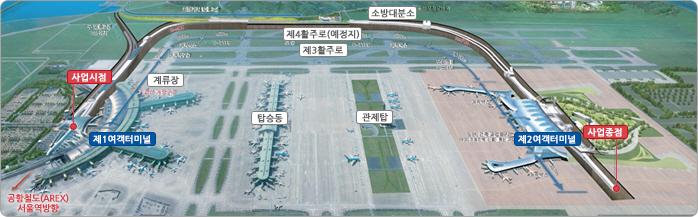 공항철도 인천공항 제2여객터미널 연장구간