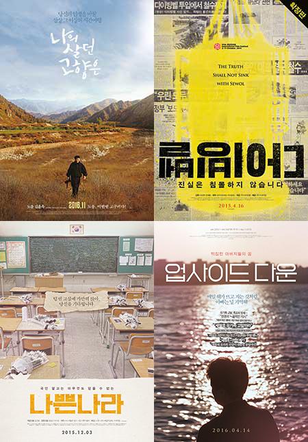 시네마달이 배급해 온 대표적 다큐멘터리 영화들. 대부분 정치·사회적인 소재를 다룬 작품이었다.