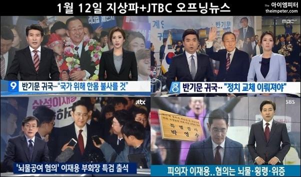 반기문 전 유엔사무총장이 귀국했던 1월 12일 지상파 3사와 JTBC 뉴스룸 오프닝 뉴스에서 첫 번째로 다룬 뉴스