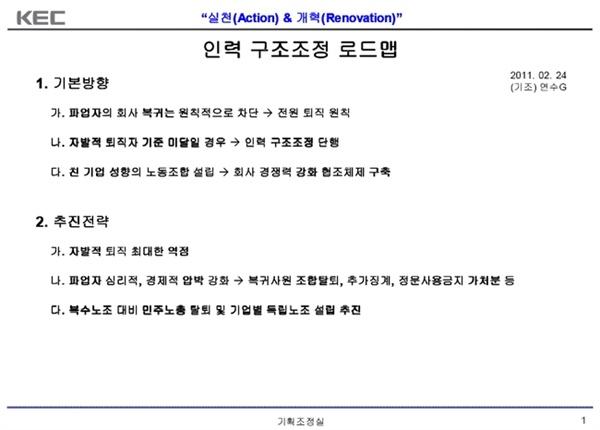 이미경 의원이 9월27일 국정감사에서 폭로한 KEC '인력 구조조정 로드맵' 문건 일부(출처 손잡고)
