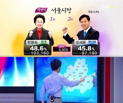 MBC 개표방송 2010년 6.2 지방선거 MBC 개표방송의 모습. 후보자들의 모습과 터치스크린 등으로 많은 호평을 받았다.