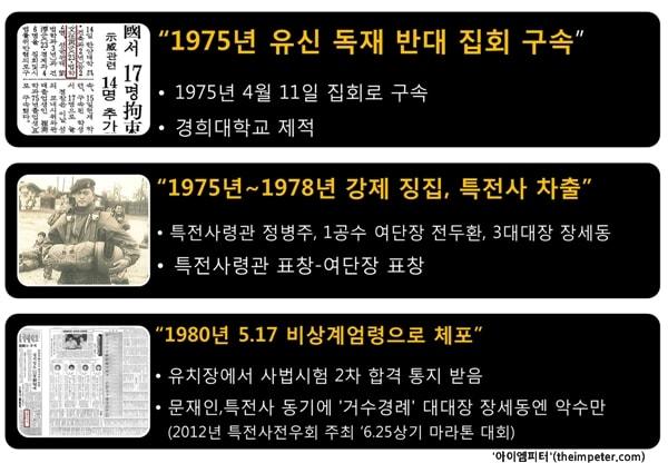 문재인 후보가 광주 진압 작전으로 표창을 받았다는 뉴스는 잘못됐다. 문 후보는 이미 1978년에 제대했고,1980년에는 5.17계엄령으로 체포돼 유치장에 있었다.