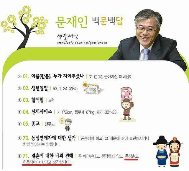 2010년 문재인 후보 팬카페 <젠틀재인>에 올라온 문 후보의 백문백답
