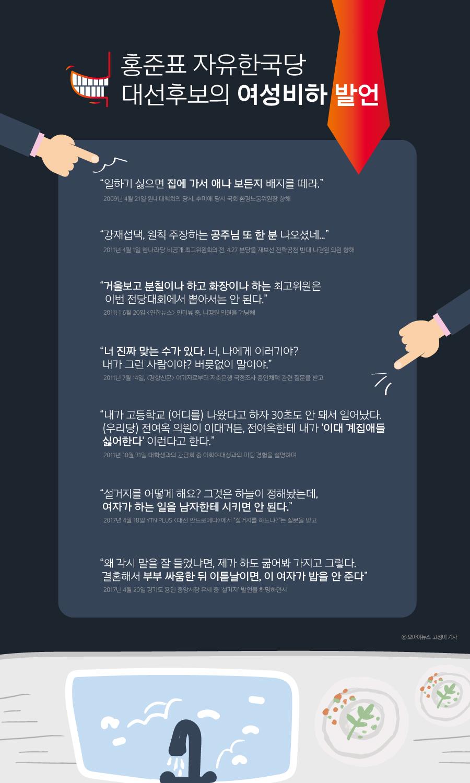 홍준표 자유한국당 대선후보의 여성비하 발언